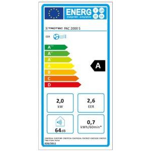 Trotec Mobile Klimaanlage Energielabel